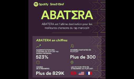 """""""ABATERA"""" Maroc : Spotify célèbre la culture du Hip-Hop"""
